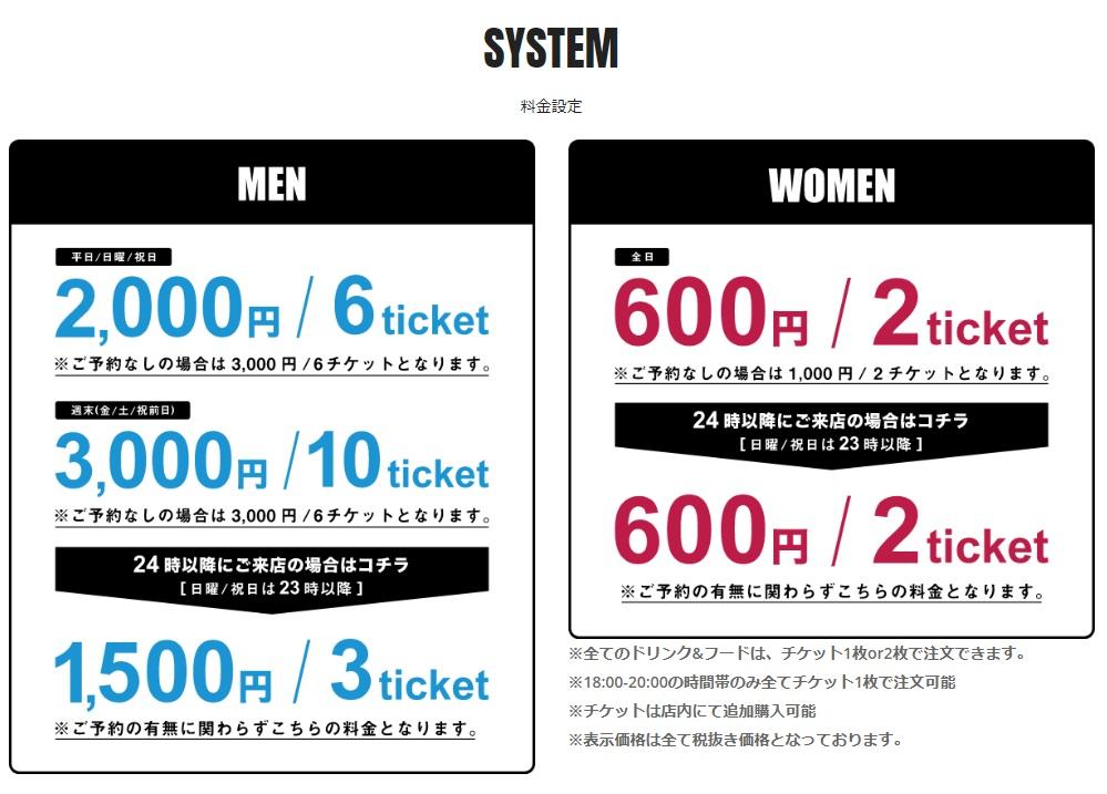TappleBar銀座店@switchbarの料金表